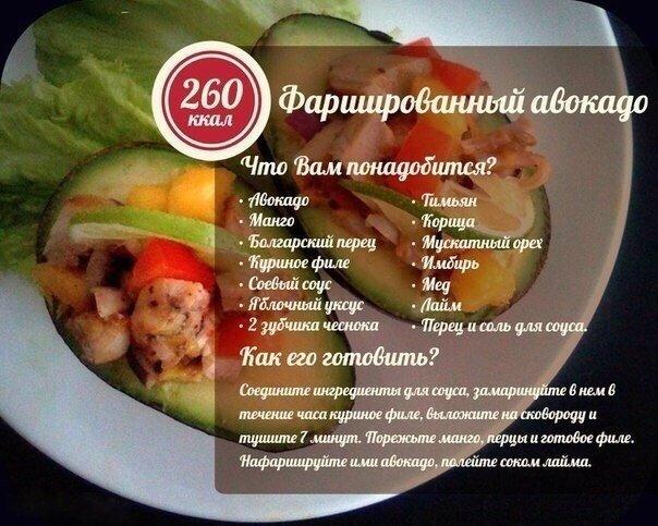 Пп рецепты на каждый день с фото