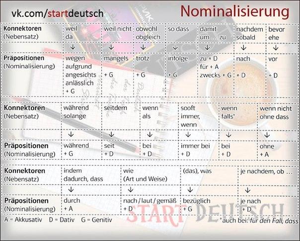 All Categories - libraryreno