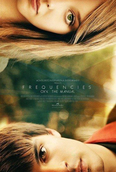 Частоты (2014)