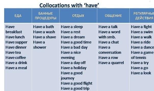 Модальный глагол can could правила употребления и
