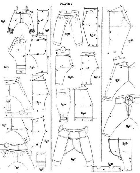 Выкройка панталон для куклы