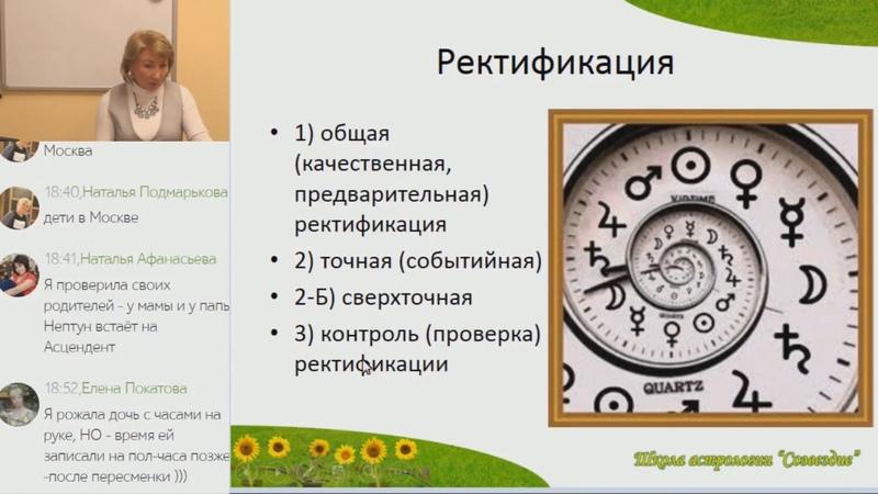 Фрагмент из курса Ректификация