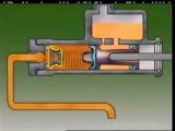 Главный тормозной цилиндр принцип работы Master Cylinder