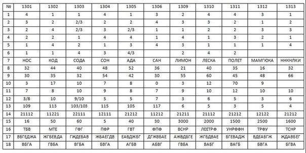 ответы на гиа 2013 по русскому языку: