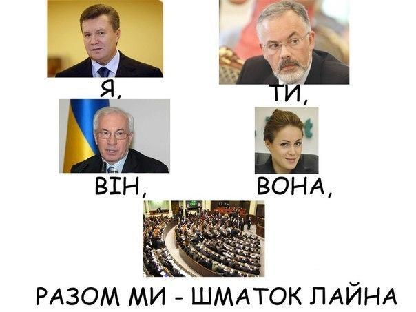 За время мирных протестов в Украине жертвами репрессий стали 1739 человек - Цензор.НЕТ 5476