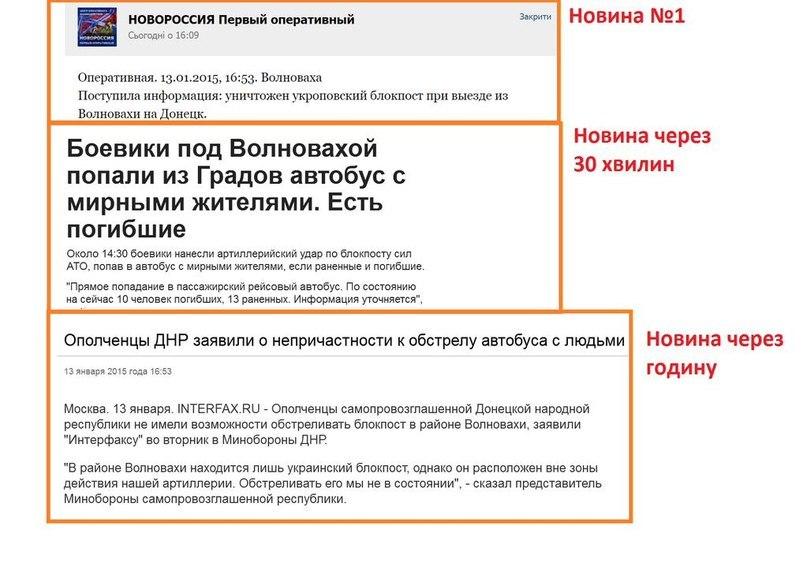 Второй день самая сложная ситуация возле Донецкого аэропорта, - пресс-центр АТО - Цензор.НЕТ 9724