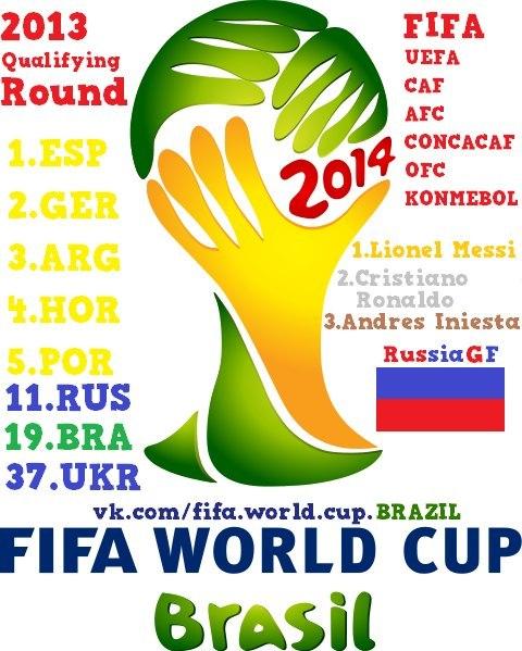 Новостей про чемпионат мира
