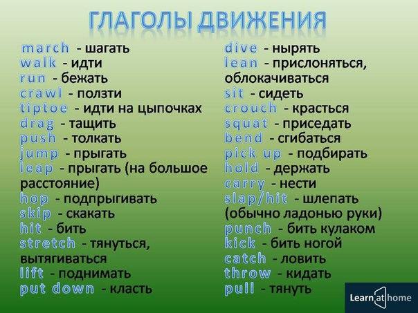 Английские неправильные глаголы в таблице Аудио