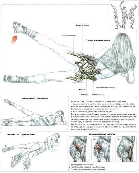 упражнения для внутренней части бедра похудения фото