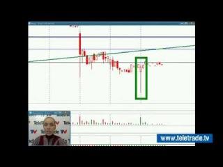 Юлия Корсукова. Украинский и американский фондовые рынки. Технический обзор. 4 декабря. Полную версию смотрите на www.teletrade.tv