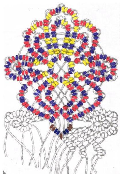 Схемы плетения | МАКРАМЕ |