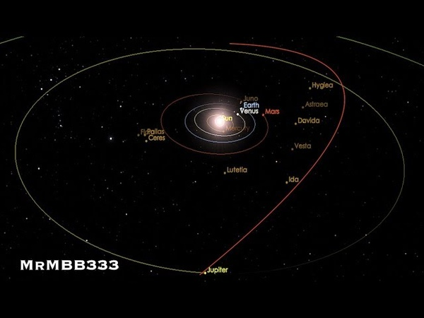 Cosmic Traffic Jam / ALL of the planets rendezvous once again!