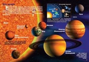Плутон планетасының тағдыры