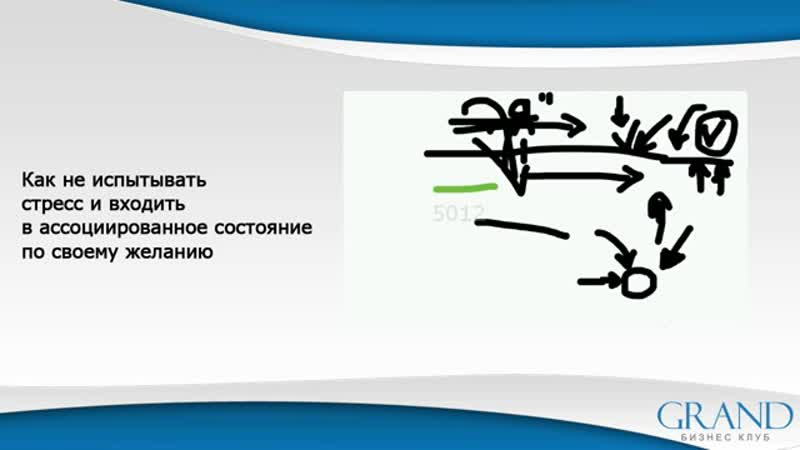 24 - Как не испытывать стресс и входить в ассоциированное состояние по своему желанию Новосельцев