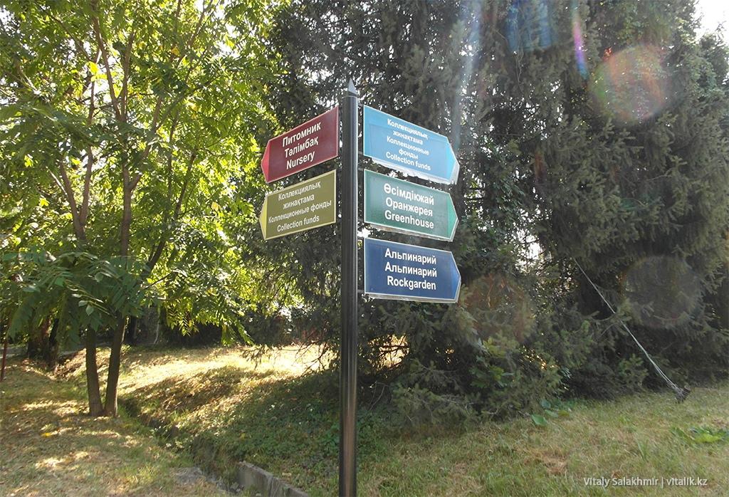 Навигация в Ботаническом саду Алматы 2018