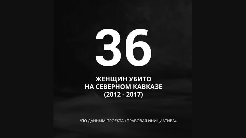 Застрелил брат, утопил отец, задушил дядя - убийства «чести» на Северном Кавказе — 36 женщин за пять лет. До суда дошли только 1