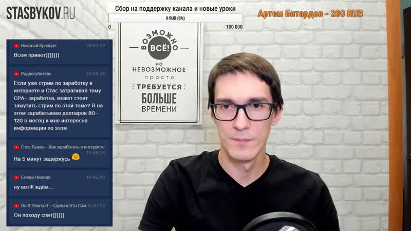Тест веб-камеры Logitech BRIO. Разбор и оценка каналов подписчиков на YouTube / Стас Быков