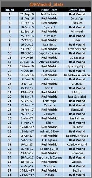Расписание матчей испания 2016