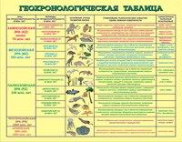 """"""",""""volodarsk-zosh2.ucoz.ua"""