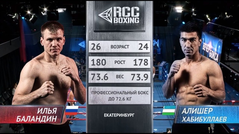 Илья Баландин vs Алишер Хабибуллаев Май 18 2019 RCC Boxing Promotions Полный бой