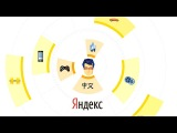 Яндекс. Персональный поиск