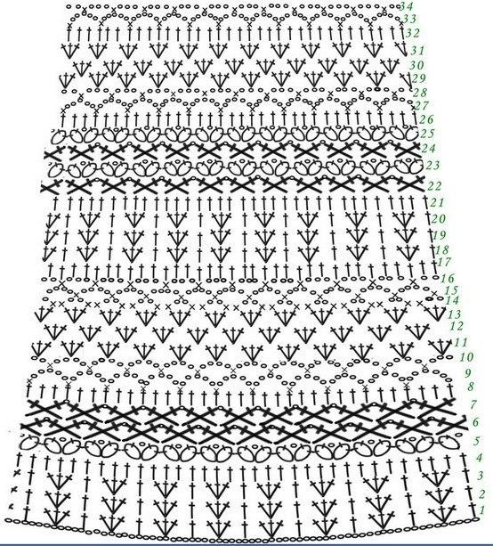Узоры крючком со схемами платья