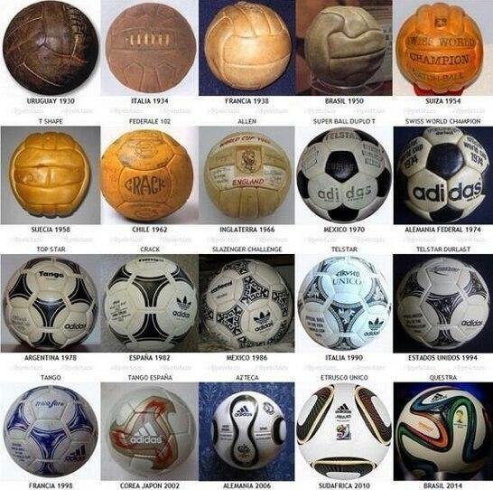 Мячи чм с 1930 по 2014, лучшие прикольные фотографии онлайн