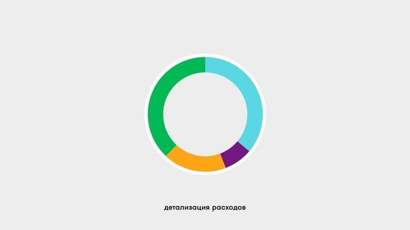 Мобильное приложение «МегаФон»