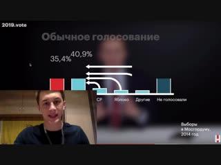 [Блог Жукова] РЕАКЦИЯ на видео НАВАЛЬНОГО «Как нам победить «Единую Россию» // Всё очень ПЛОХО...