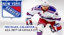 Michael Grabner 40 All 27 Goals of the 2017 18 NHL Season