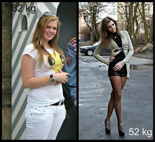 На сколько кг можно похудеть за месяц на кремлевской диете