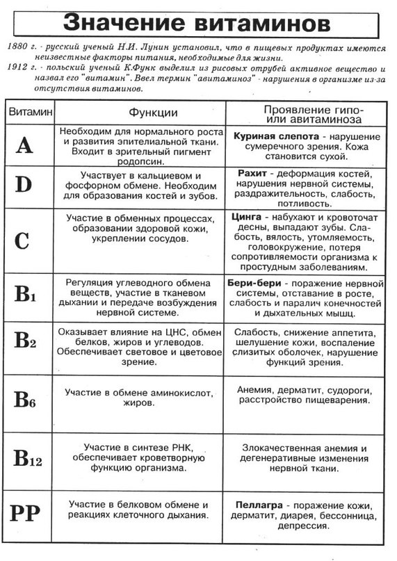 Витамин b8 инозитол food and health