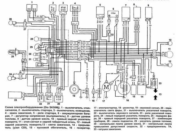 Электро схема HONDA dio.