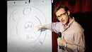 SIMON SINEK - HOW TO SEE WHAT YOU WANT AND GET IT