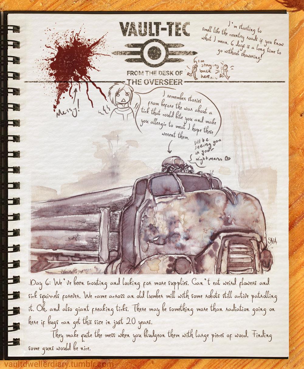 Fallout76 ART