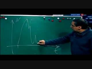 Игорь Ашманов - Информационные вбросы в СМИ о Святейшем Патриархе Кирилле.HD