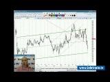 Юлия Корсукова. Украинский и американский фондовые рынки. Технический обзор. 27 января. Полную версию смотрите на www.teletrade.tv