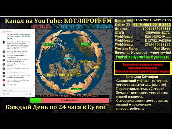 Евгений Суворин VEGAS Вячеслав Котляров Родинка Чек 3D виртуальная реальность