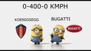 Bugatti vs Koenigsegg 0-400-0 KMPH [ MINION STYLE ]