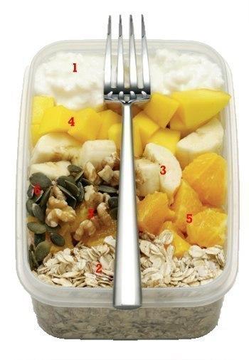 Травы для снижения аппетита и похудения отзывы