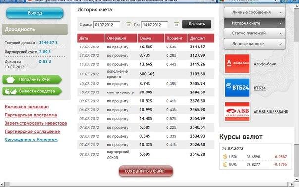 Отчет с 01.07.2012 по 14.07.2012