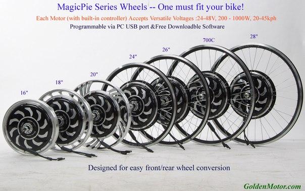 Оценить.  Средне.  Моторколесо MagicPie в ободе для переоборудования скутера в электро или гибрид.