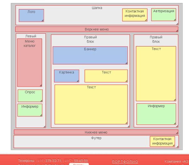 Как сделать прототип интернет-магазина
