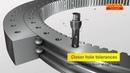 CoroDrill 880 - High quality holes in one step - Sandvik Coromant
