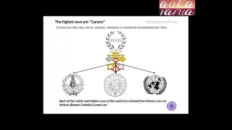 Фрэнк О Коллинс разоблачение Римского права иллюминатские каноны магических судо
