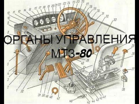 ОРГАНЫ УПРАВЛЕНИЯ ТРАКТОРА МТЗ-80 🚜