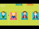 Kids vocabulary - Family - family members &amp tree - Learn English educational video for kids.mp4