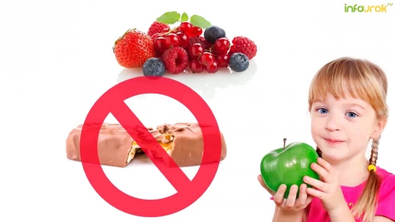 Здоровый образ жизни. Правильное питание _ Инфоурок