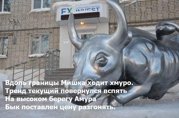Fxinvest.com