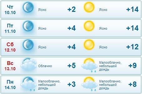 Прогноз погоды в Архызе на 1 дней — Яндекс Погода